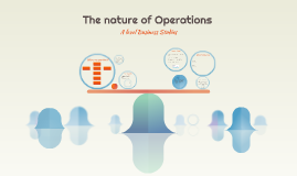 The nature of Operations - A level Business