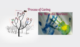 Process of Caring