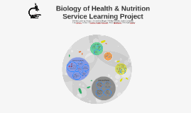 Biology of Health & Nutrition