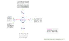 Copy of La influencia de la Ética en nuestras vidas Y su impacto en