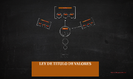 LEY DE TITULO DE VALORES
