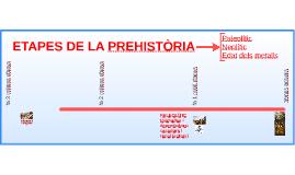 Etapes de la prehistòria