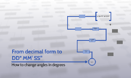 From decimal form to DDº MM' SS''