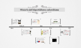 Historia del bipartidismo colombia
