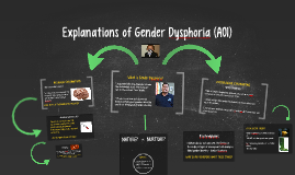 Explanations of Gender Dysphoria (A01)