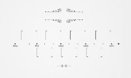 History of Design - Mohamed Drnawi