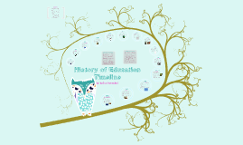 History of Education Timeline