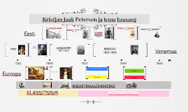 Copy of Kristjan Jaak Peterson 215