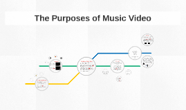 The Purposes of Music Video
