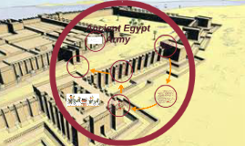 Ancient Egypt Army