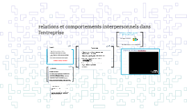 relations et comportements interpersonnels dans l'entreprise