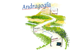 Andragogía