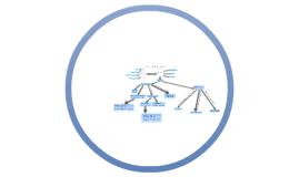 Copy of Analysis Pathways