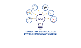 Innovation and innovation intermediary organizations