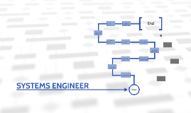 SYSTEMS ENGINEER