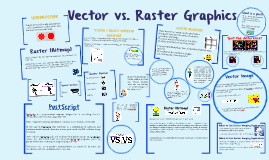 Copy of Vector vs. Raster Devices