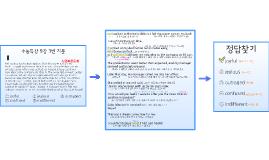 Copy of 2015학년도 수능 영어 지문 해설