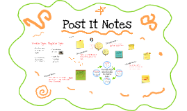 Copy of Copy of Post-it-Note Presentation