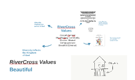 RiverCross Values