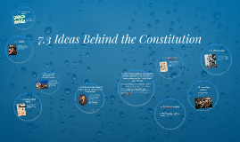 7.3 Ideas Behind the Constitution