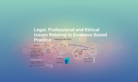 Legal, Professional and Ethical Issues Relating to Evidence