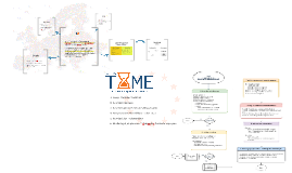 Act In Time Model - presentation