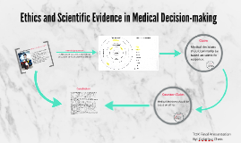 Ethics and Scientific Evidence in Making Medical Decisions