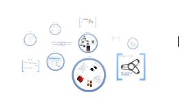 Visual representation of dissertation findings