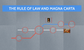 THE RULE OF LAW AND MAGNA CARTA