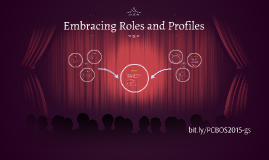 Copy of Embracing Roles and Profiles