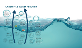 Copy of Chapter 12: Water Pollution