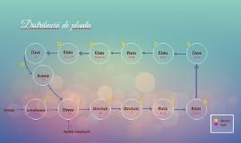 Distribució de planta