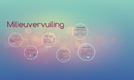 Copy of Milieuvervuiling