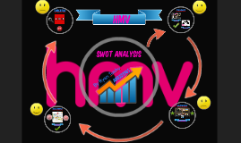 hmv swot analysis