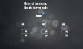 History of the internet.
