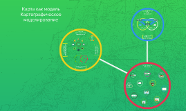 Карта как модель Картографическое моделирование