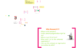 Copy of Company Research