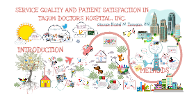 Copy of Service Quality and Patient Satisfaction