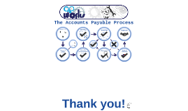 AP Works - The Accounts Payable Process