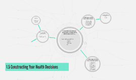 Copy of 1.5 Constructing Your Health Decisions