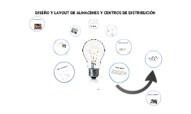 Copy of DISEÑO Y LAYOUT DE ALMACENES Y CENTROS DE DISTRIBUCIÓN