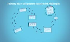 Primary Years Progamme Philosy of Assessment