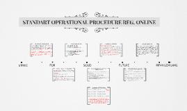 STANDART OPERATIONAL PROCEDURE REG. ONLINE