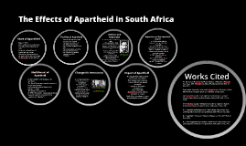 Impact of Apartheid