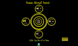 Buzz About Bees (short)