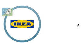IKEA Brand Recommendation