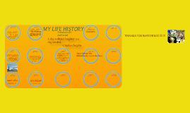 My life history :D