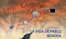 Copy of biografia de Pablo neruda