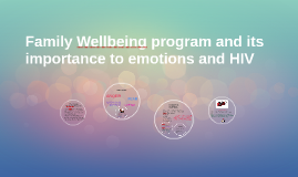 Copy of The Family Wellbeing Program