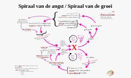 De spiraal van de opluchting versus de angst
